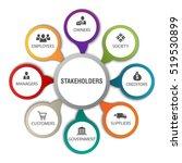 vector infographics chart... | Shutterstock .eps vector #519530899