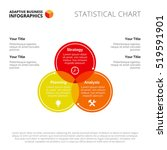 three circles venn diagram... | Shutterstock .eps vector #519591901