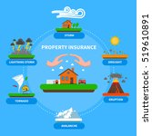 property insurance policy... | Shutterstock . vector #519610891
