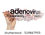 Small photo of Adenovirus word cloud concept