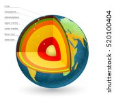 Earth Structure Vector...