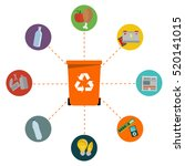 different colored recycle waste ...   Shutterstock .eps vector #520141015