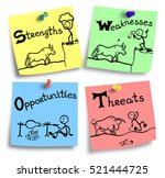 strengths  weaknesses ... | Shutterstock . vector #521444725