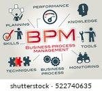 business process management  ... | Shutterstock . vector #522740635