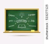 chalk board  courses . vector... | Shutterstock .eps vector #523277125