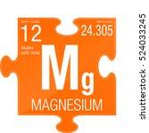 Magnesium Symbol. Element...