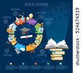 education infographic diagram ... | Shutterstock .eps vector #524674519