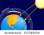 natural greenhouse effect and... | Shutterstock .eps vector #527285524