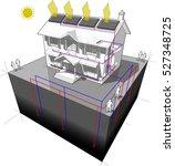 3d illustration of diagram of a ... | Shutterstock . vector #527348725