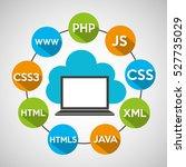 programming languages computer... | Shutterstock .eps vector #527735029