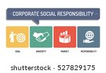 corporate social responsibility ... | Shutterstock .eps vector #527829175