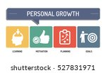 personal growth   icon set | Shutterstock .eps vector #527831971