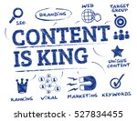 content is king. chart with... | Shutterstock .eps vector #527834455