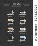 coffee types vector set. coffee ...