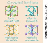 unit cells of solids crystal... | Shutterstock .eps vector #528518734