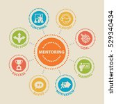 mentoring. concept with icons... | Shutterstock .eps vector #529340434