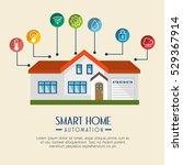 smart home technology icon | Shutterstock .eps vector #529367914