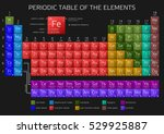 periodic table of the elements... | Shutterstock .eps vector #529925887