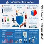 accident insurance infographics ... | Shutterstock . vector #529997137