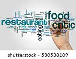Small photo of Food critic word cloud concept