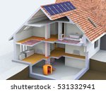 Alternative Heated House With...