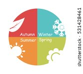 seasons | Shutterstock .eps vector #531428461