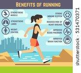 running female  jogging women ... | Shutterstock .eps vector #531470371