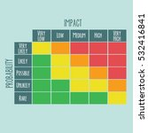 probability and impact matrix.... | Shutterstock .eps vector #532416841