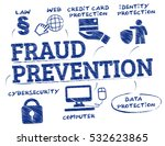 fraud prevention. chart with... | Shutterstock .eps vector #532623865