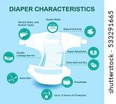open baby diaper with... | Shutterstock .eps vector #533291665