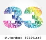 Happy 33rd Birthday Word Cloud...