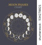 Moon Phases Flat Vector...