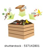 compost bin with organic... | Shutterstock .eps vector #537142801