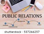 Public Relations Milestones...