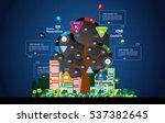 vector of infographic | Shutterstock .eps vector #537382645