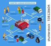 isometric garbage infographics... | Shutterstock . vector #538128604