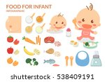 foods for infant. infant's... | Shutterstock .eps vector #538409191