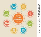 core values. concept with icons ...