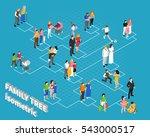 family tree isometric flowchart ...   Shutterstock . vector #543000517