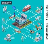hospital isometric infographics ... | Shutterstock . vector #543036451