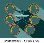 Virus Diseases Transmitter....