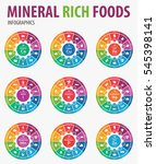 mineral rich foods infographics.... | Shutterstock .eps vector #545398141