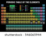 periodic table of the elements... | Shutterstock .eps vector #546065944