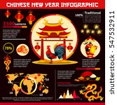 chinese new year infographic.... | Shutterstock .eps vector #547532911