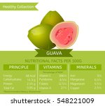 guava health benefits. vector... | Shutterstock .eps vector #548221009