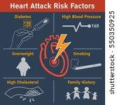 heart attack risk factors... | Shutterstock .eps vector #550350925