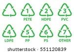Plastic Recycling Symbol ....