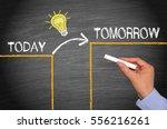Great Idea Change Concept  ...