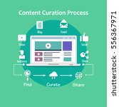 content curation flat vector ... | Shutterstock .eps vector #556367971