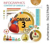 "infographics ""foods with the... 
